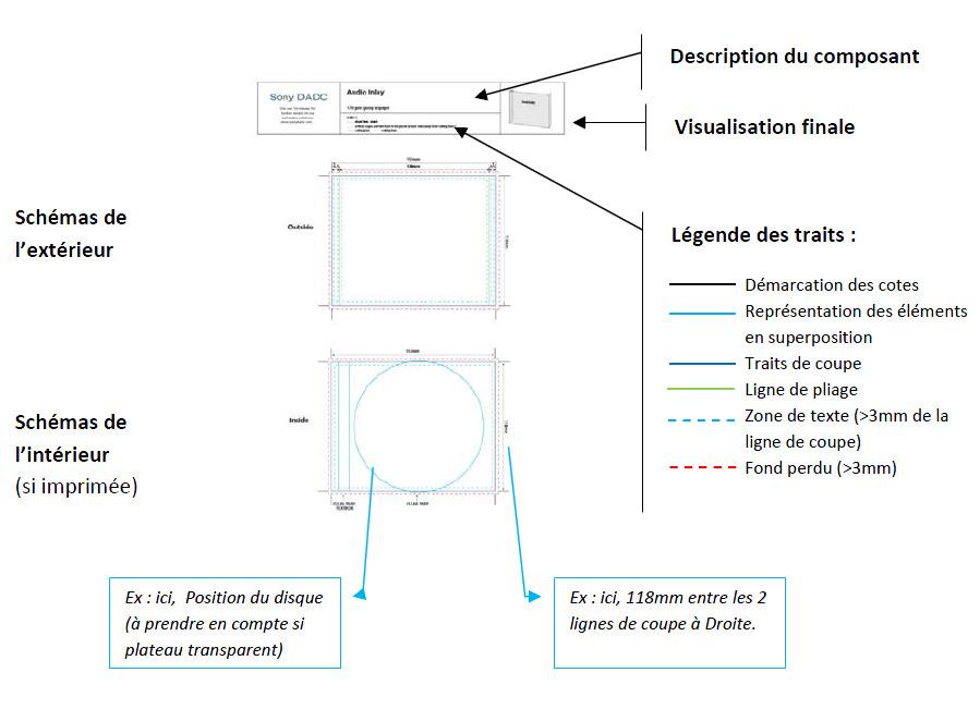 Très Wow Multimedia - GABARITS CU78